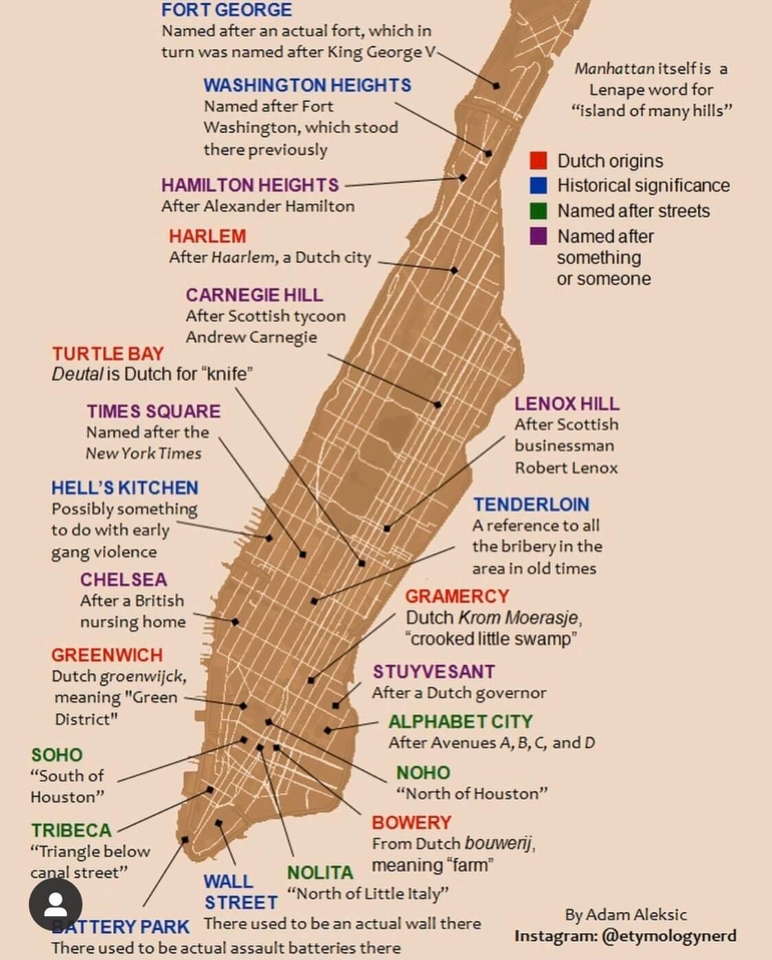 nomi dei quartieri di new york